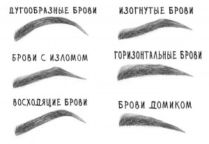 Различные типы бровей