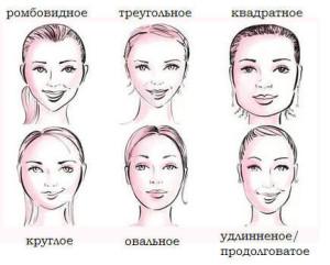 Типы лица для подбора формы бровей